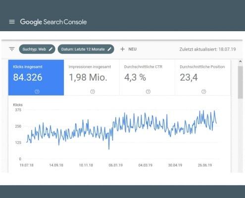 SEO Erfolg Google Search Console Klicks