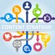 Social Content Ideen