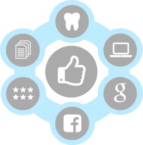 UPON1603 Blog Zahnarztmarketing-Alles